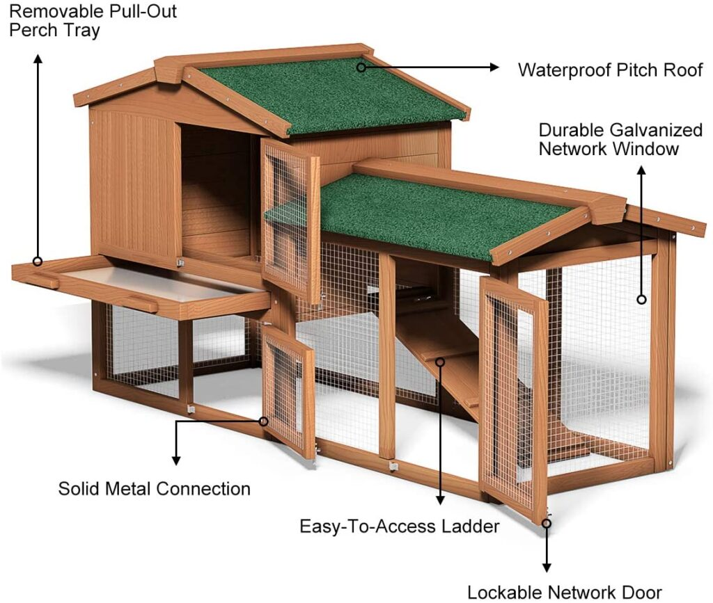 good chicken coop for garden